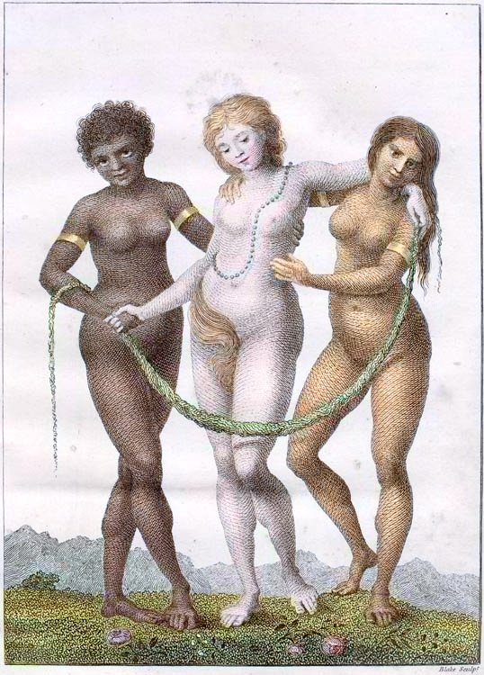 Image, Europe Supported by Africa and America, by William Blake